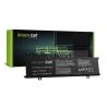 Batéria pre Samsung 770Z - Green Cell